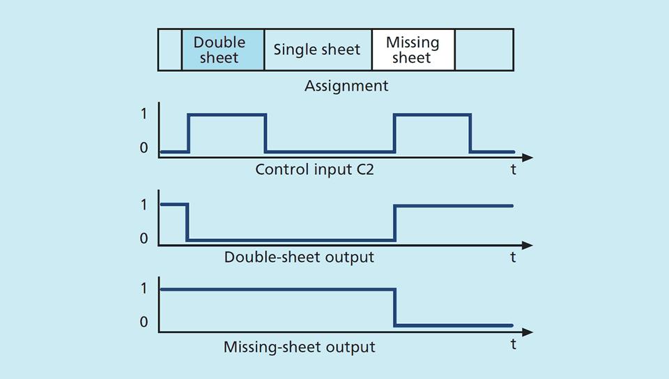 "P21844 data-mtsrclang=en-US href=# onclick=return false; sh k QC2 Entnahmekopf  Typ DH-DK-PE-049-F3//4/'/'-F1//4/"" DH-DK-PE-049-F3//4/'/'-F1//4/""//P21844 Details about  /As stömungstechnik QC2 sampling Head Type"